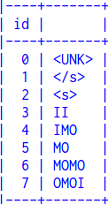 f:id:ichou1:20180204114411p:plain