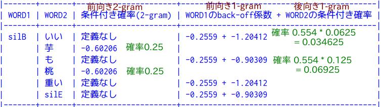 f:id:ichou1:20180204214228p:plain