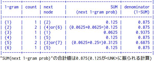 f:id:ichou1:20180205074536p:plain