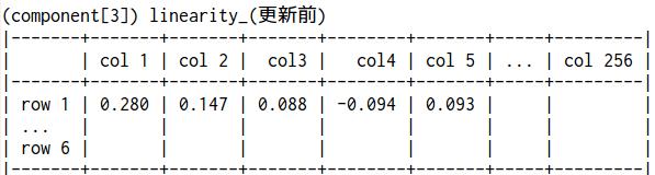 f:id:ichou1:20180402213407p:plain
