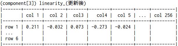 f:id:ichou1:20180402213422p:plain