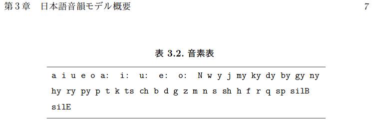f:id:ichou1:20180722113500p:plain