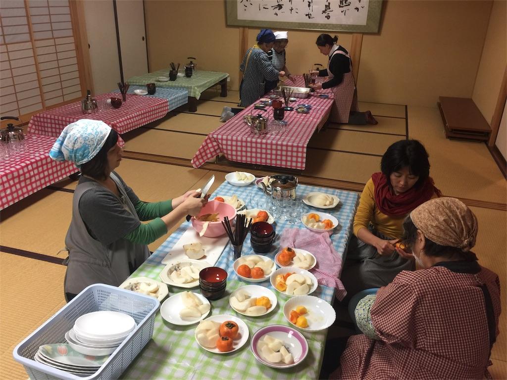 f:id:ichousyokudou:20180112080819j:image