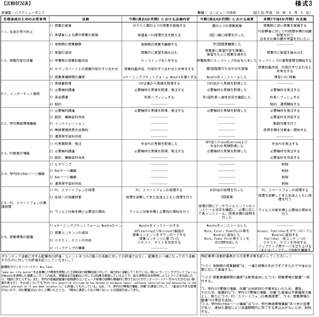 f:id:ict4d:20171219030121p:plain
