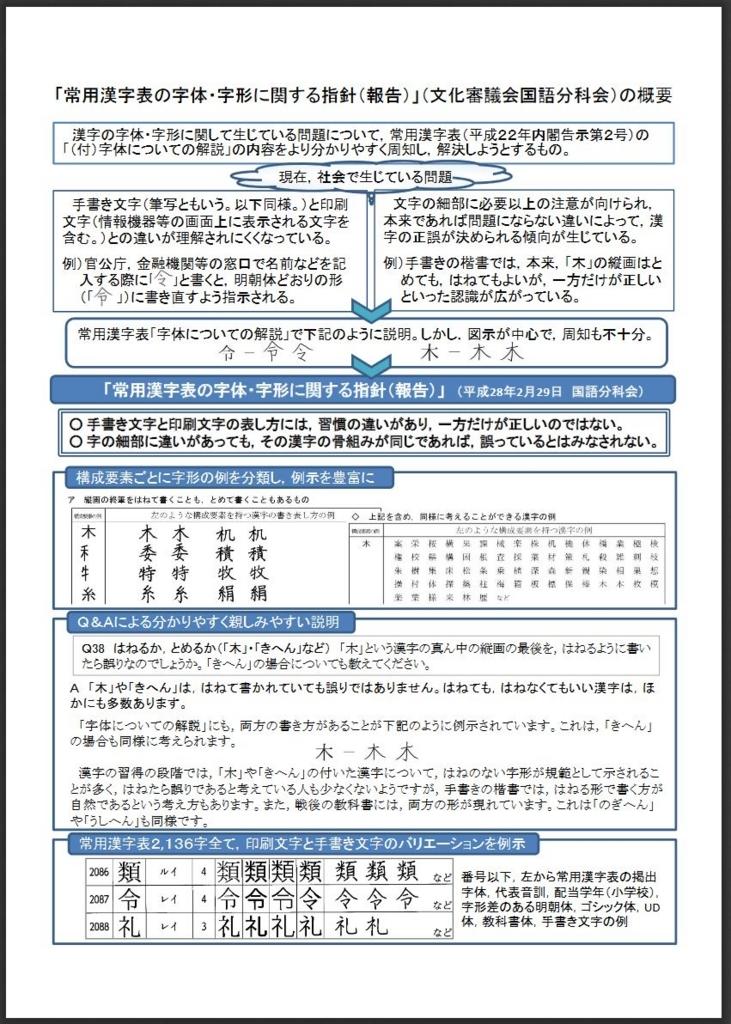 f:id:ict_in_education:20170604062634j:plain:w400