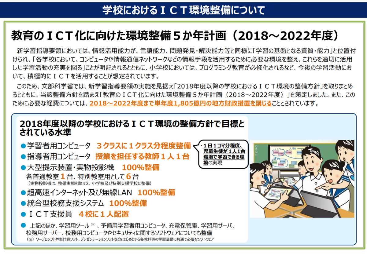 f:id:ict_in_education:20210421142104p:plain