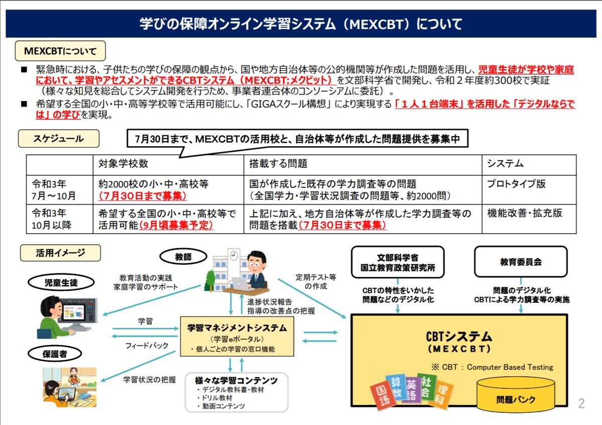 f:id:ict_in_education:20210718043501p:plain