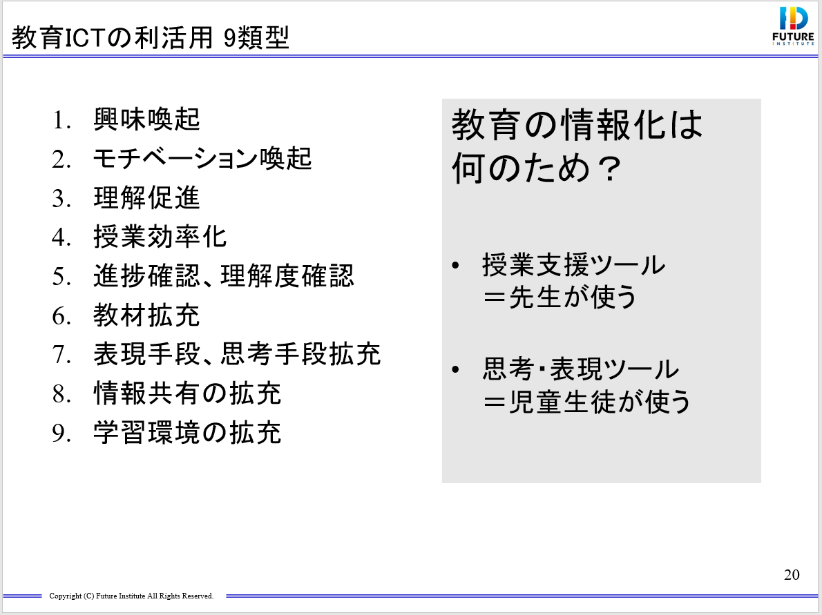 f:id:ict_in_education:20210727151741p:plain