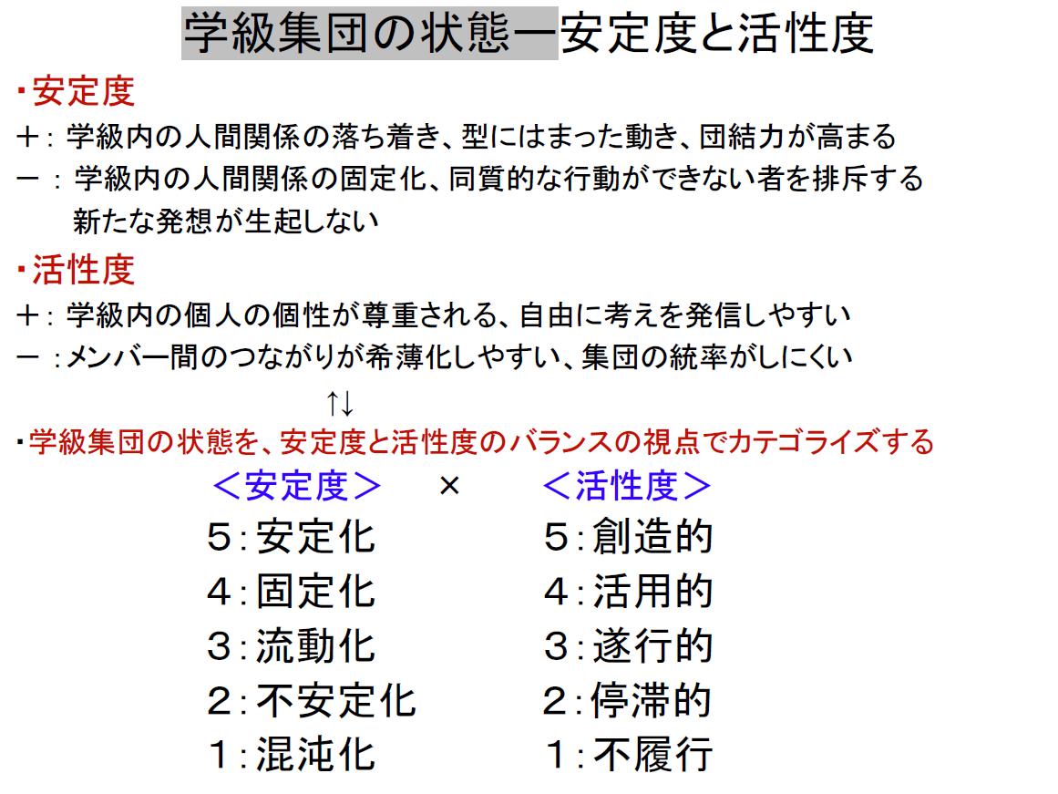 f:id:ict_in_education:20211026102152p:plain