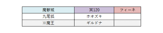 f:id:icypetal:20191023035749p:plain