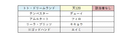 f:id:icypetal:20191023035845p:plain