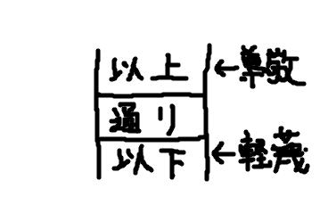f:id:idea-for-life:20170120135632p:plain:right