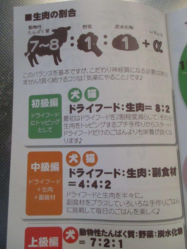 生肉給餌量を示したパンプレット
