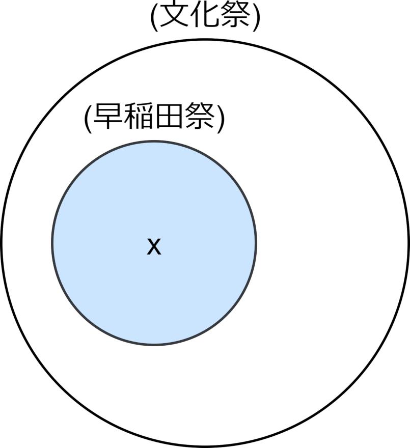 f:id:idea_misw:20201030111323p:plain