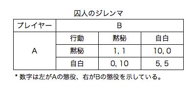 f:id:ideagram:20150301015200p:plain