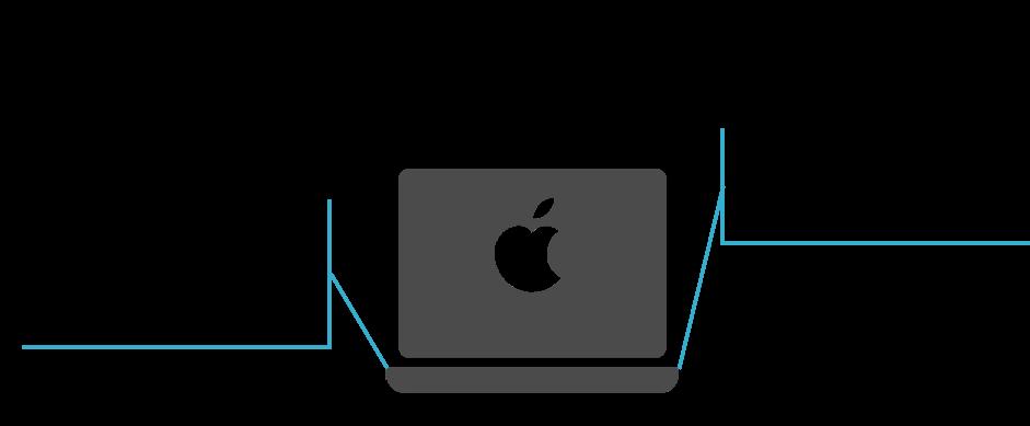旧MacBookPro(MF840J/A)のポート仕様