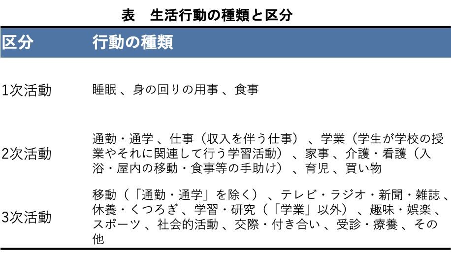f:id:ideagram:20190407232002p:plain