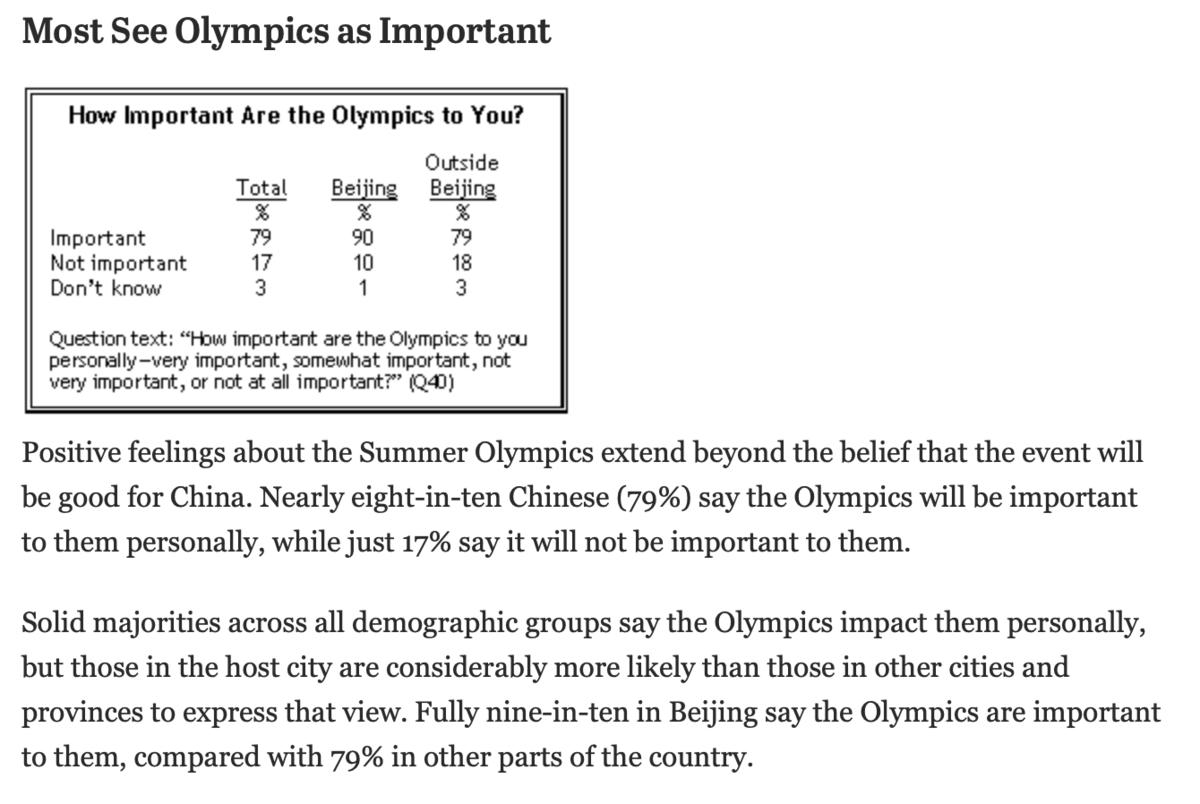 北京五輪開催への市民の態度(以下レポートより抜粋)