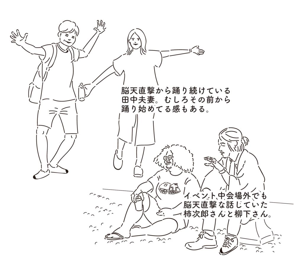 この春深川市に移住してきた踊り続けている田中夫妻とカモメブックス柳下さん、ジモコロの徳谷柿次郎さん
