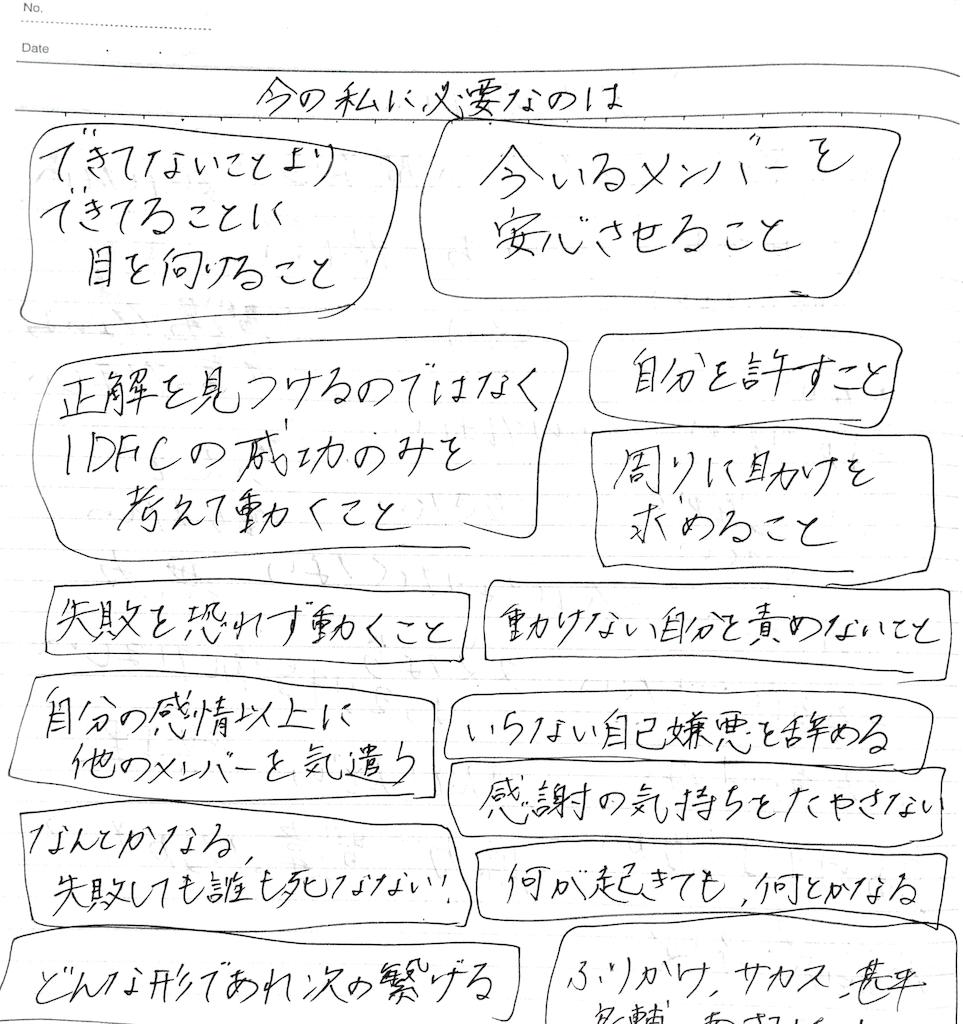 f:id:idfc-jp-2016:20190322214825p:plain