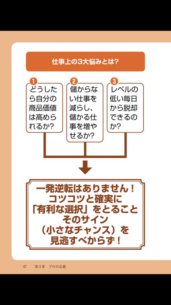 f:id:idol22ws:20180320121953p:plain