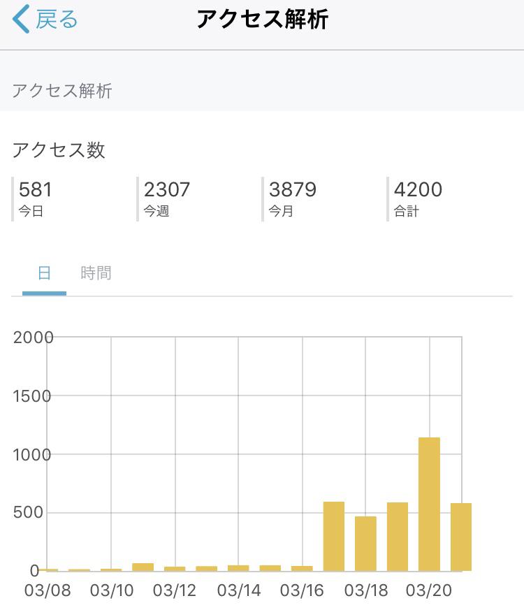 f:id:idol22ws:20180321200052p:plain