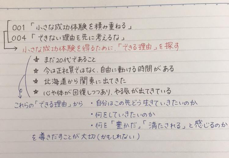 f:id:idol22ws:20180416141356p:plain