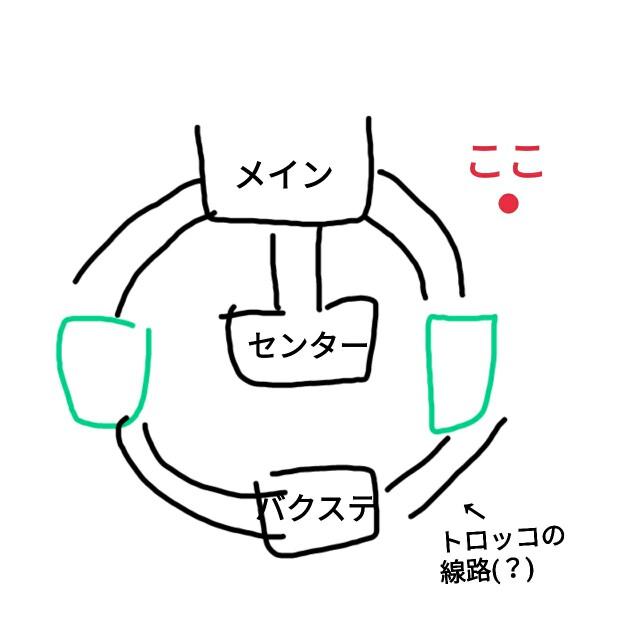 f:id:idol8er:20170908142245j:image