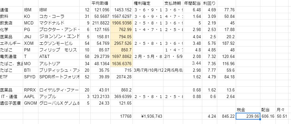 f:id:idol_fire:20210720121012p:plain