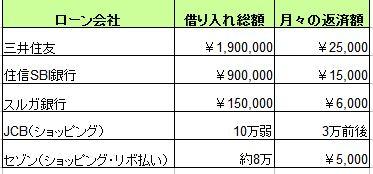 f:id:idononakanokaeru:20180116223115j:plain