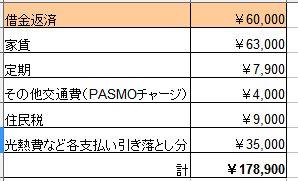 f:id:idononakanokaeru:20180219214649j:plain