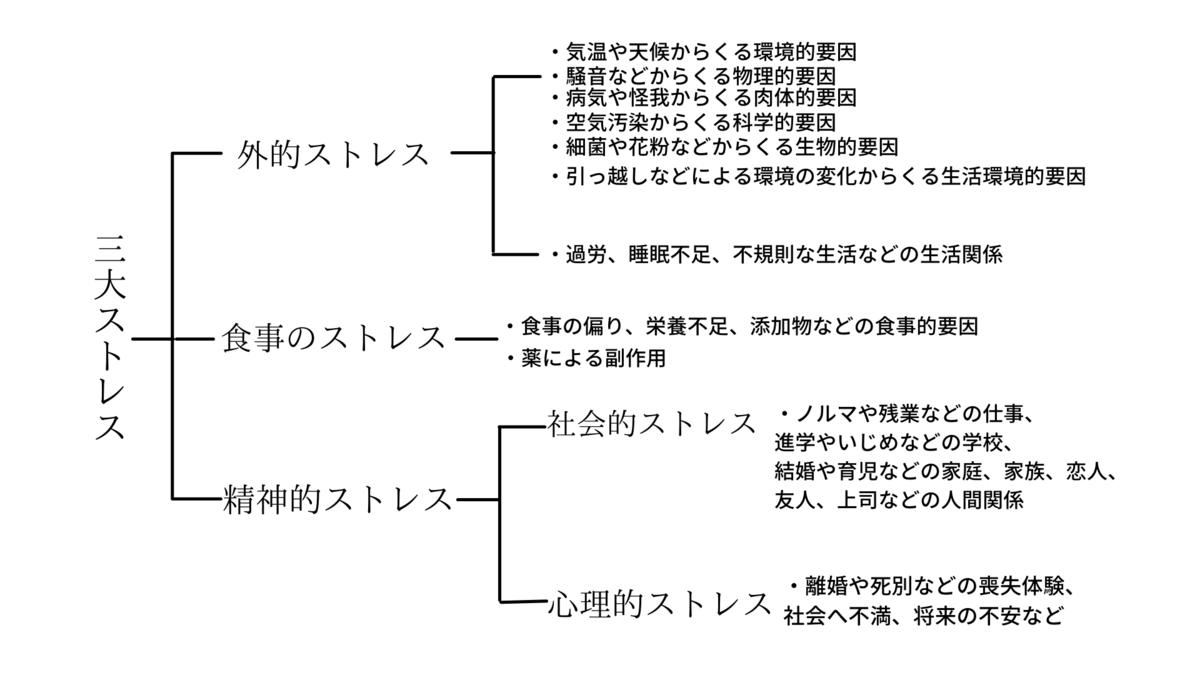 f:id:idorymitsu:20210330162038p:plain