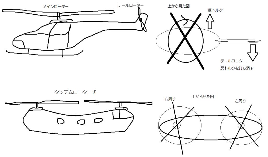 f:id:idoushiki:20161210111742p:plain