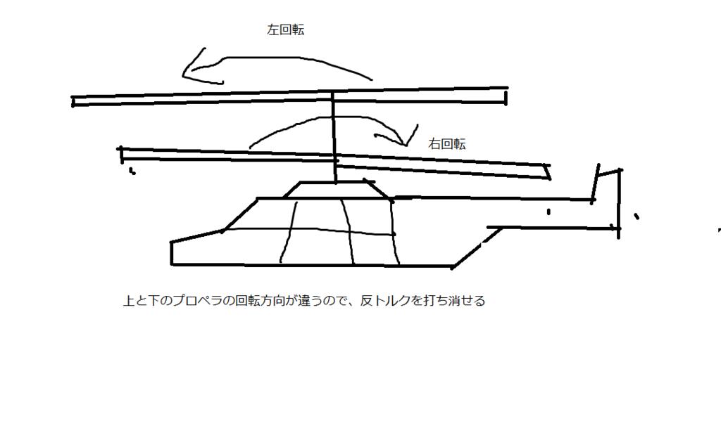 f:id:idoushiki:20161210111800p:plain