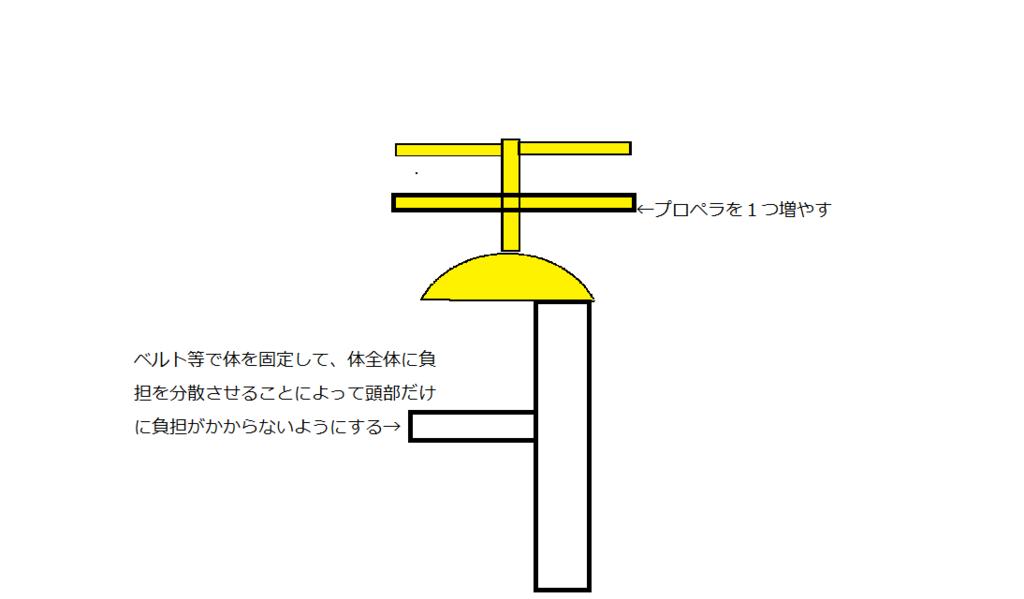 f:id:idoushiki:20161210111854p:plain