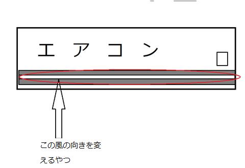 f:id:idoushiki:20161210121615p:plain