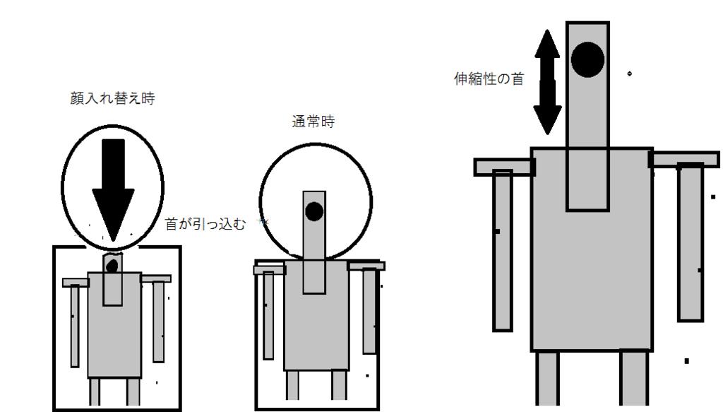 f:id:idoushiki:20161228005744p:plain