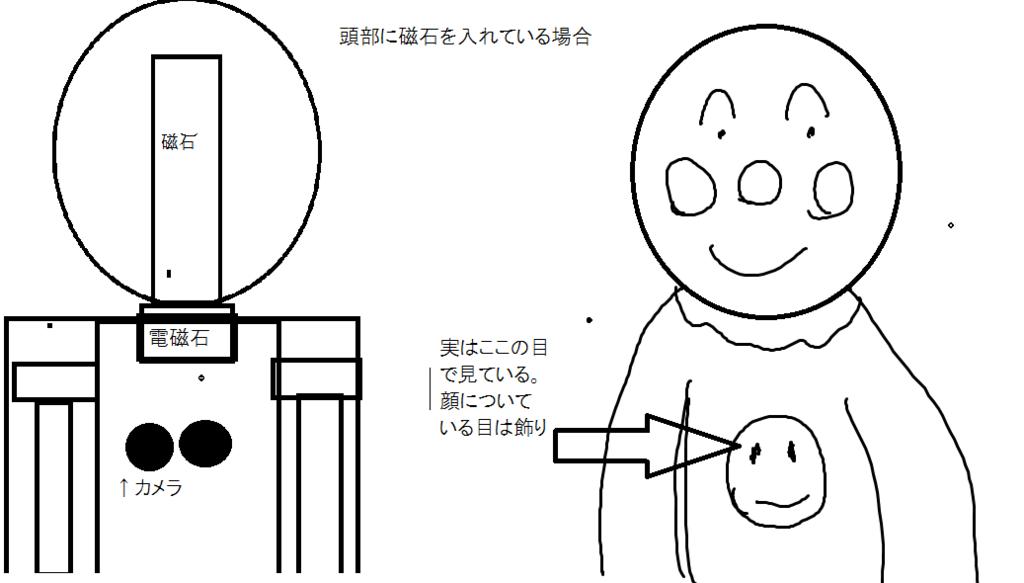 f:id:idoushiki:20161228011311p:plain
