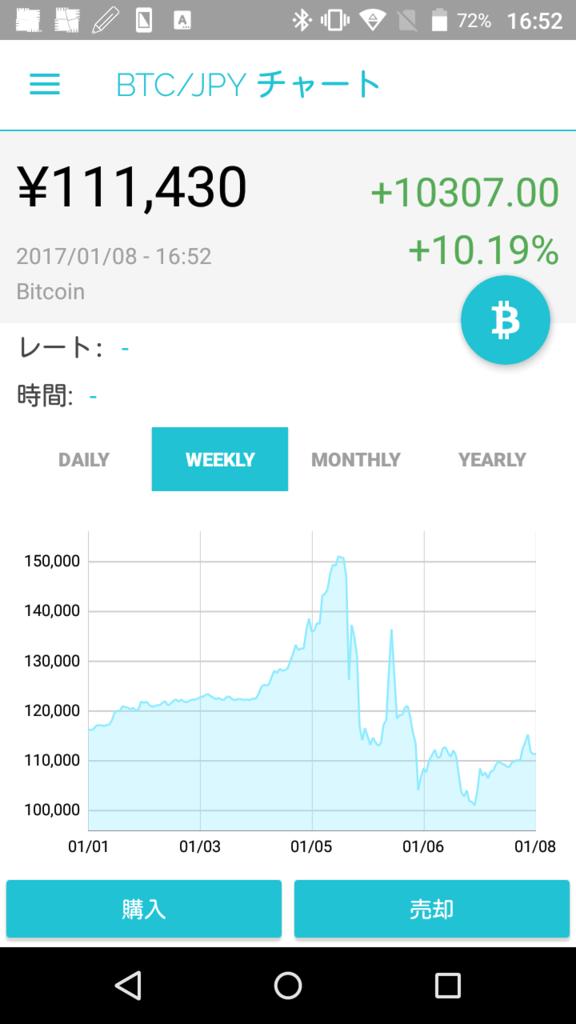 f:id:idoushiki:20170108165307p:plain