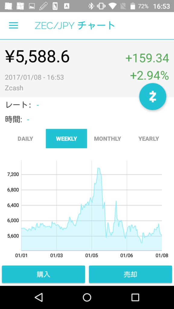 f:id:idoushiki:20170108165358p:plain