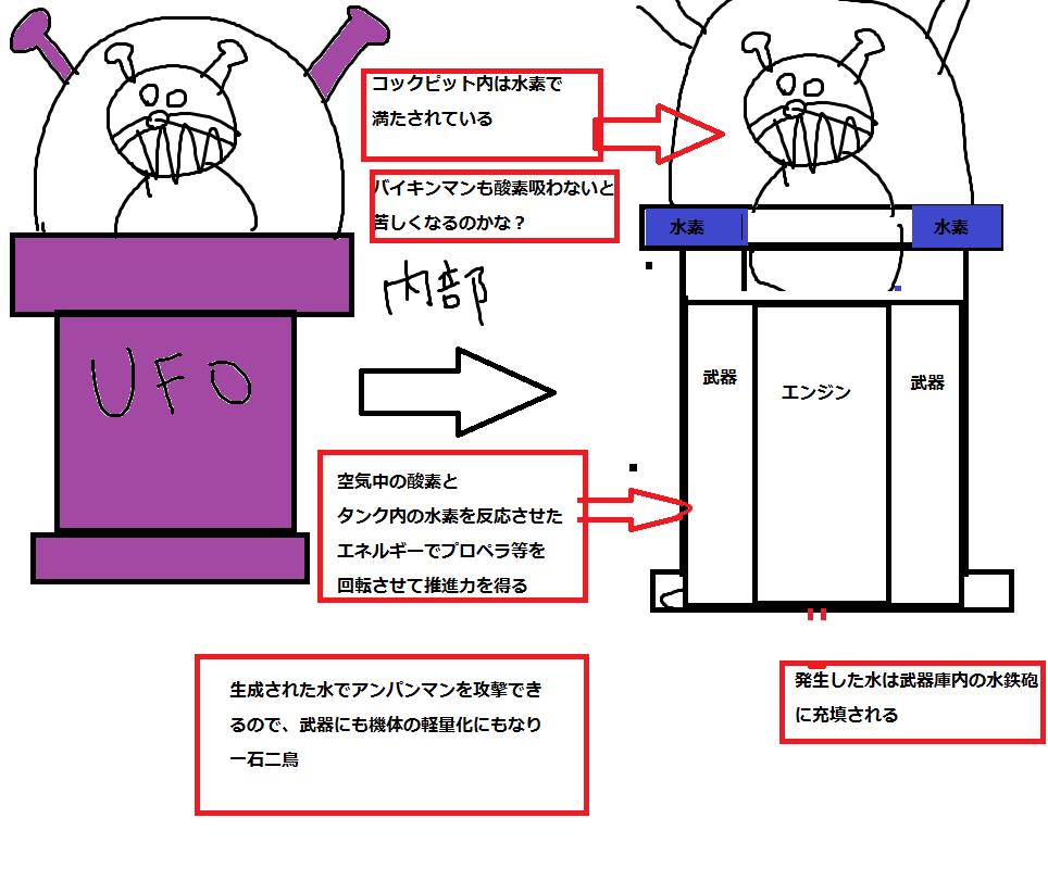 f:id:idoushiki:20170312000405p:plain