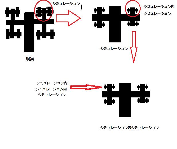 f:id:idoushiki:20170317231533p:plain