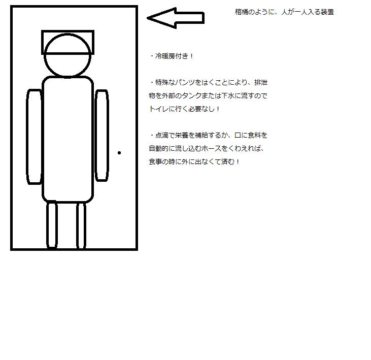 f:id:idoushiki:20170318011130p:plain
