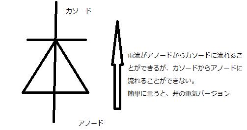 f:id:idoushiki:20170323130613p:plain
