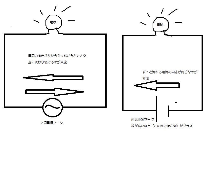 f:id:idoushiki:20170323131736p:plain