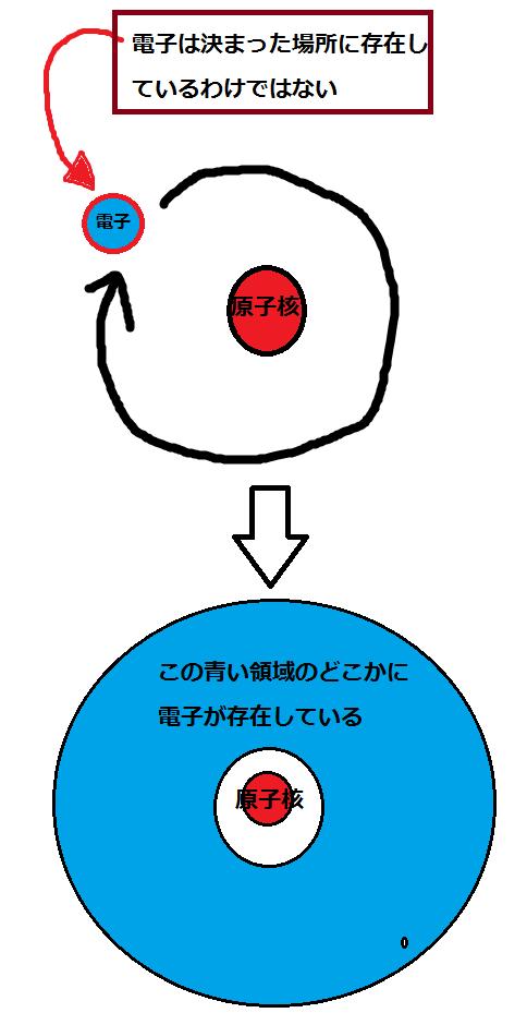 f:id:idoushiki:20170520182408p:plain