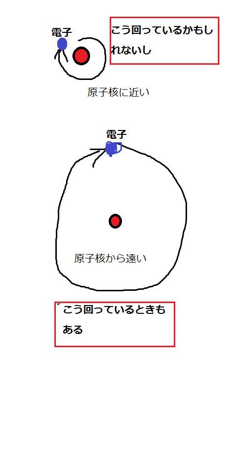 f:id:idoushiki:20170520183612p:plain