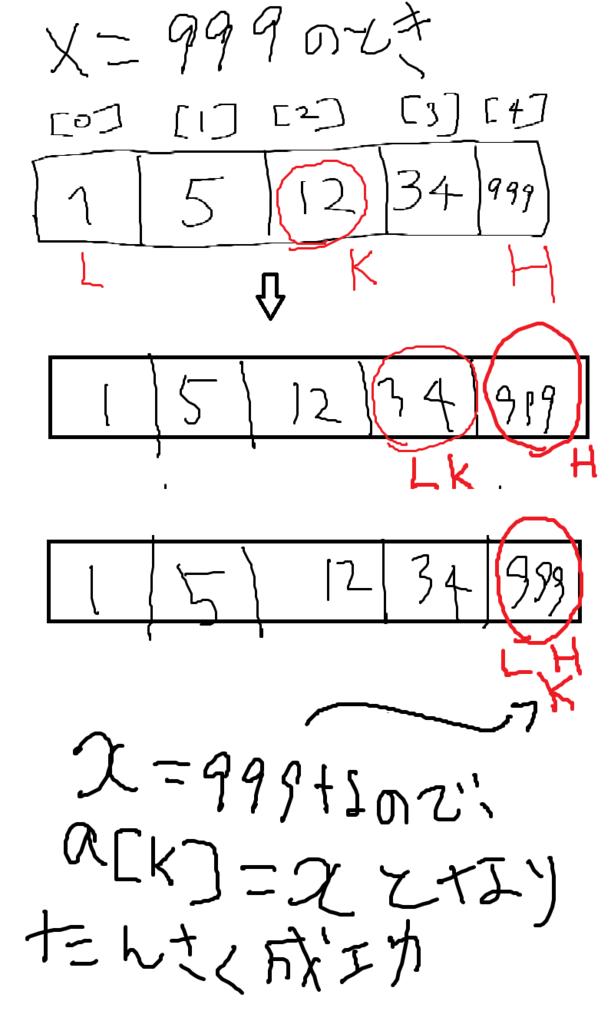 f:id:idoushiki:20170719181914p:plain