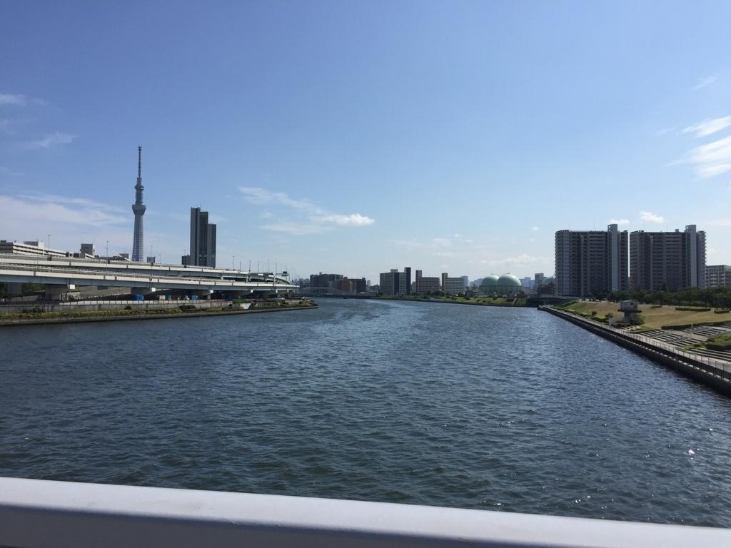 f:id:idoushiki:20170724131746j:plain