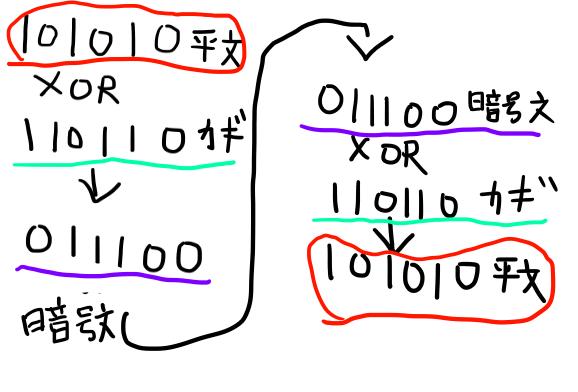 f:id:idoushiki:20180113223525p:plain